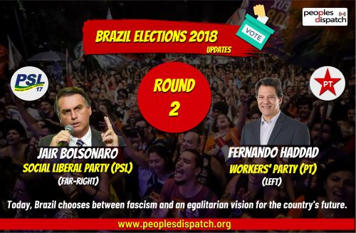 Brazil Elections Round 2
